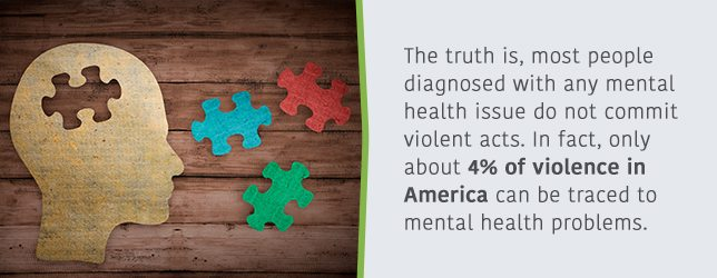 Only about 4% of violence in America can be traced to mental health issues