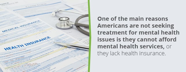 Many people do not seek treatment for mental health issues due to a lack of health insurance for mental health services.