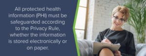 Protected Health Information (PHI) rules safeguard patient information.
