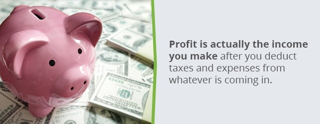 Profit is income minus expenses and taxes