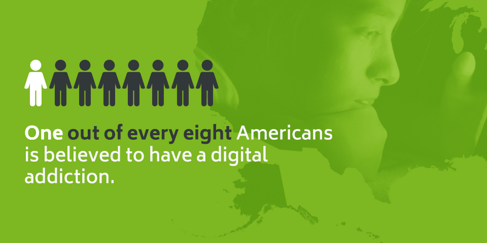 One out of every eight Americans is believed to have a digital addiction.