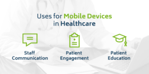 Uses for Mobile Devices in Healthcare include: staff communication, patient engagement and patient education
