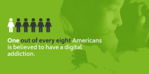 One out of every eight Americans are believed to have a digital addiction.