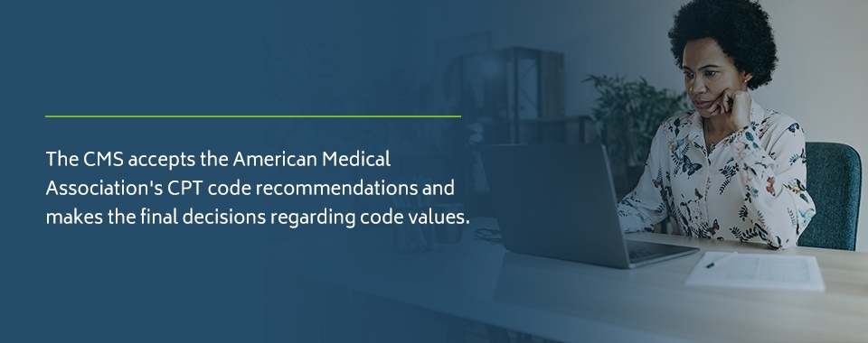3. CMS accepts American Medical Association CPT code recommendations