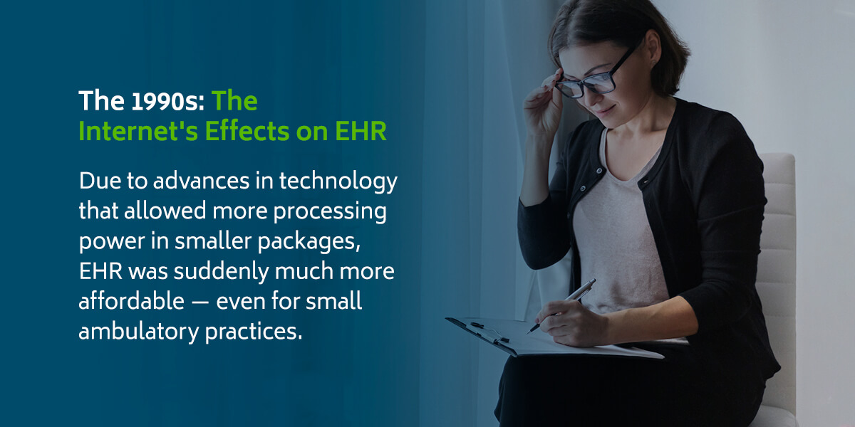 The 1990s: The Internet's Effects on EHR