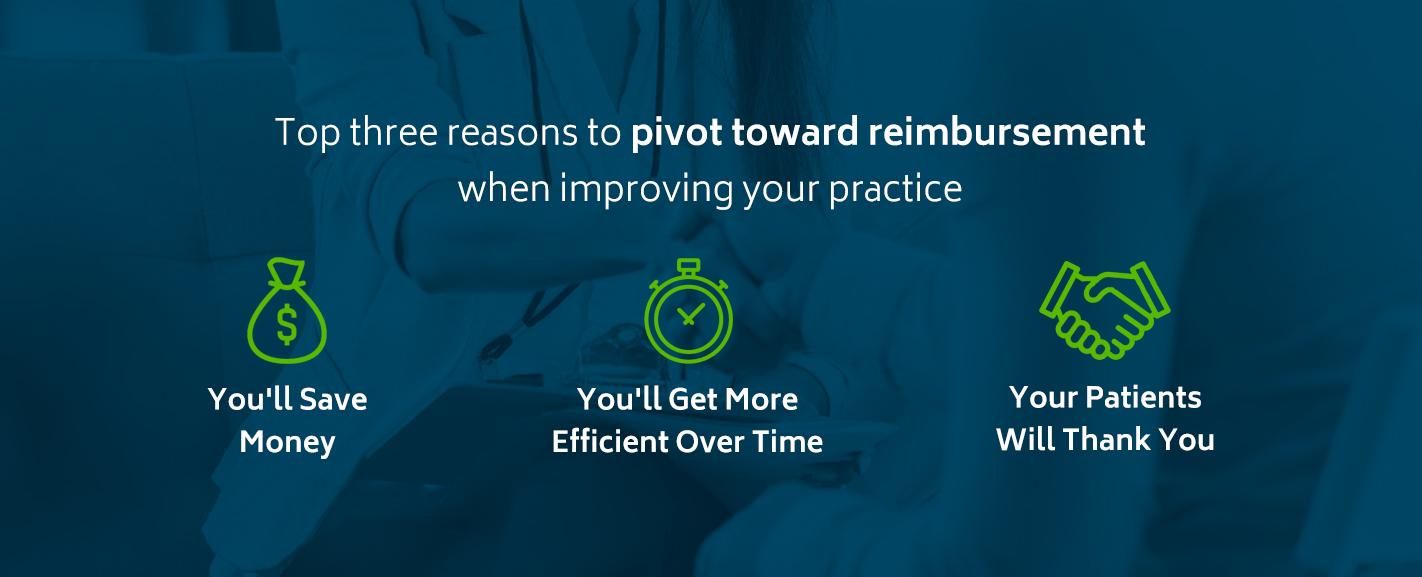 Top 3 reasons to pivot toward reimbursement when improving your practice