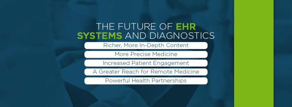 The Future of EHR Systems and Diagnostics