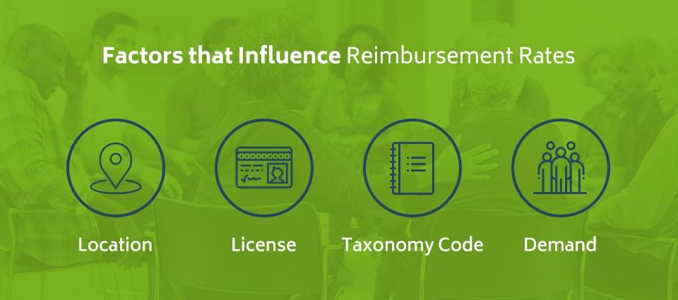 Factors that influence behavioral health insurance reimbursement rates