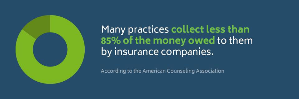 Statistics on Practice Insurance Reimbursement Actual vs Owed Amounts
