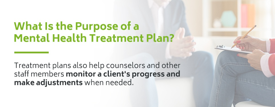 Purpose of a mental health treatment plan