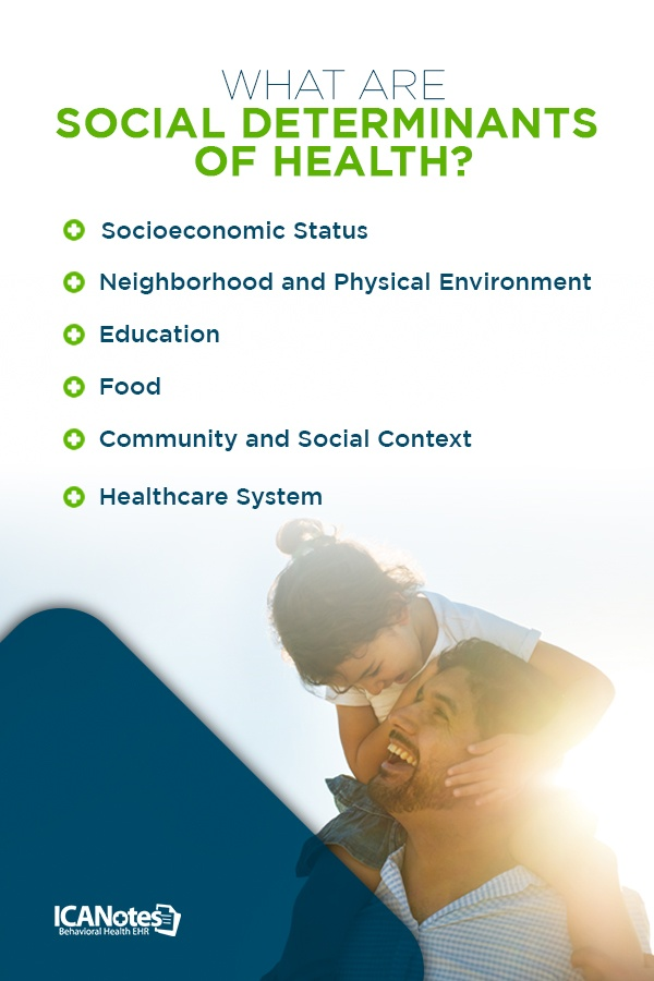 What are the social determinants of health SDOH