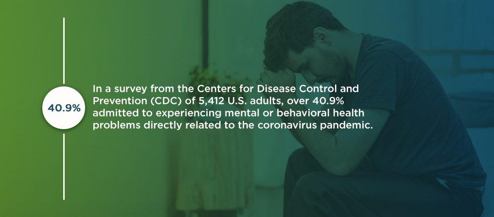 COVID-19 Coronavirus Pandemic Statistics Impact on Mental Health