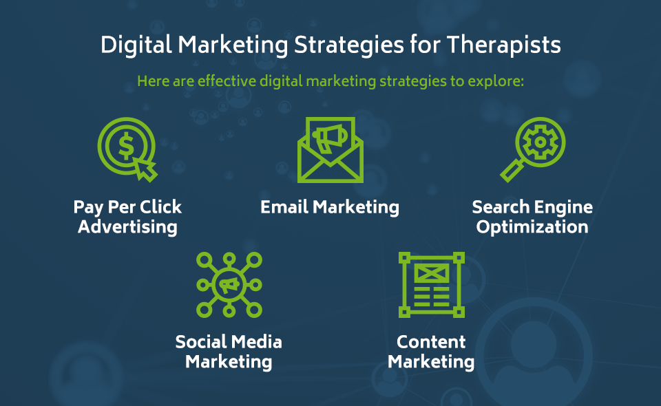 Digital Marketing Strategies for Therapists