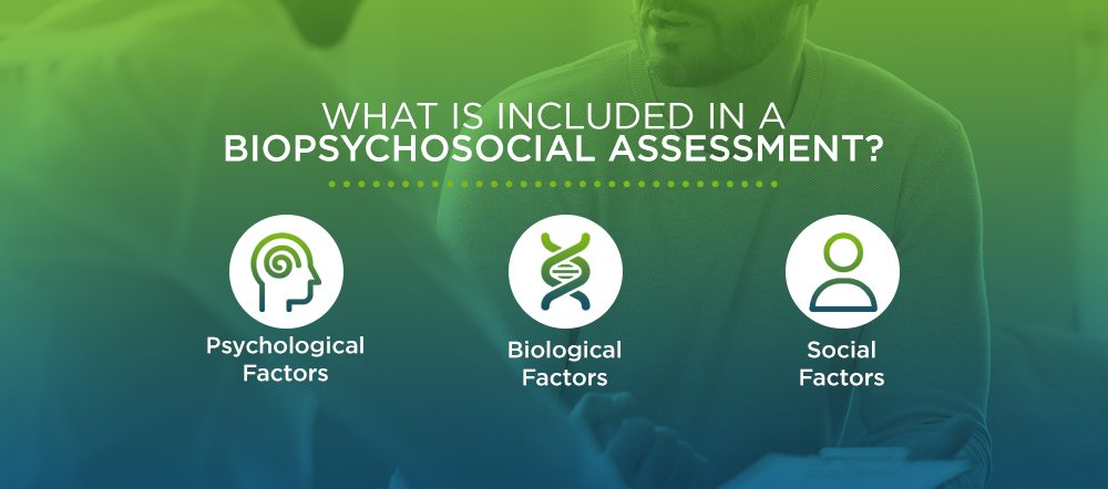 What is included in a Biopsychosocial Assessment?