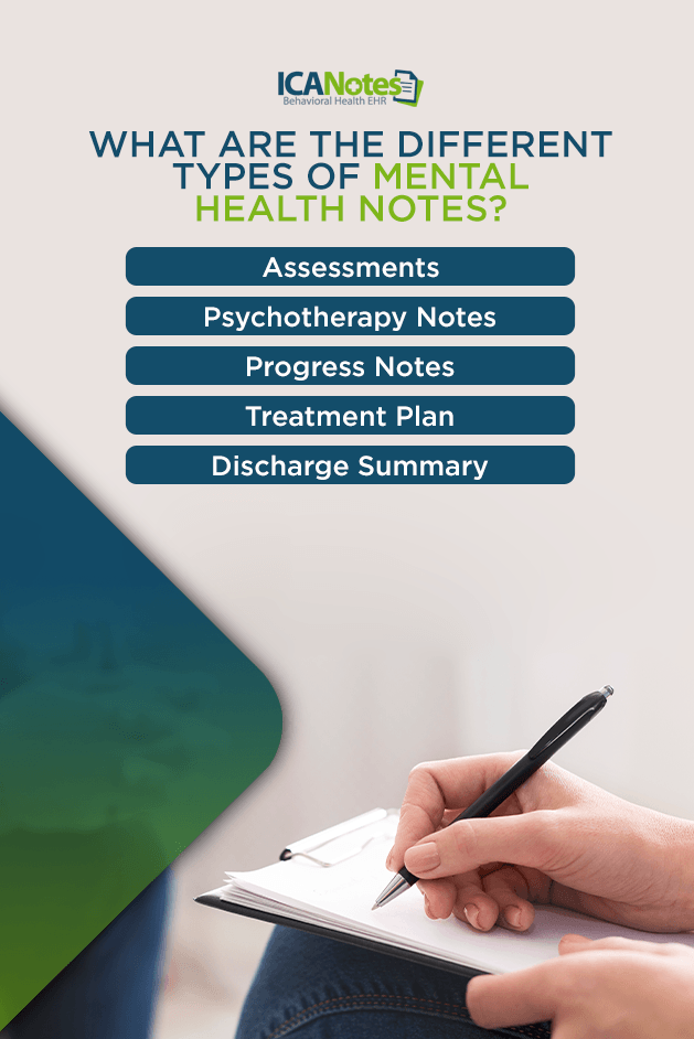 Types of mental health notes
