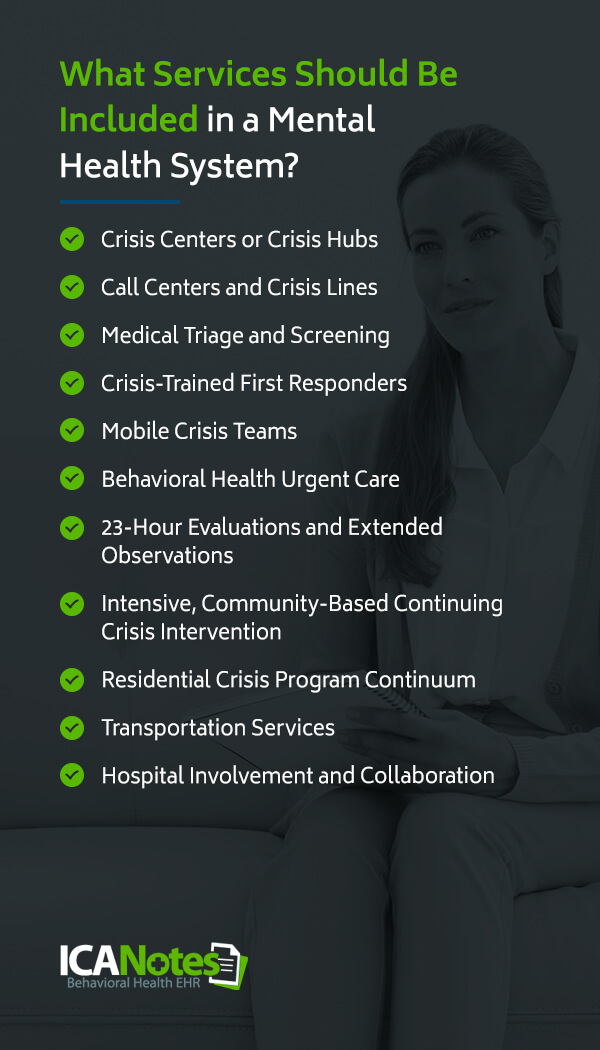 What Services Should Be Included in a Mental Health Crisis System?